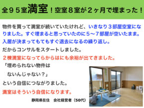 静岡 満室 空室対策 女性目線 フィーリングリフォーム